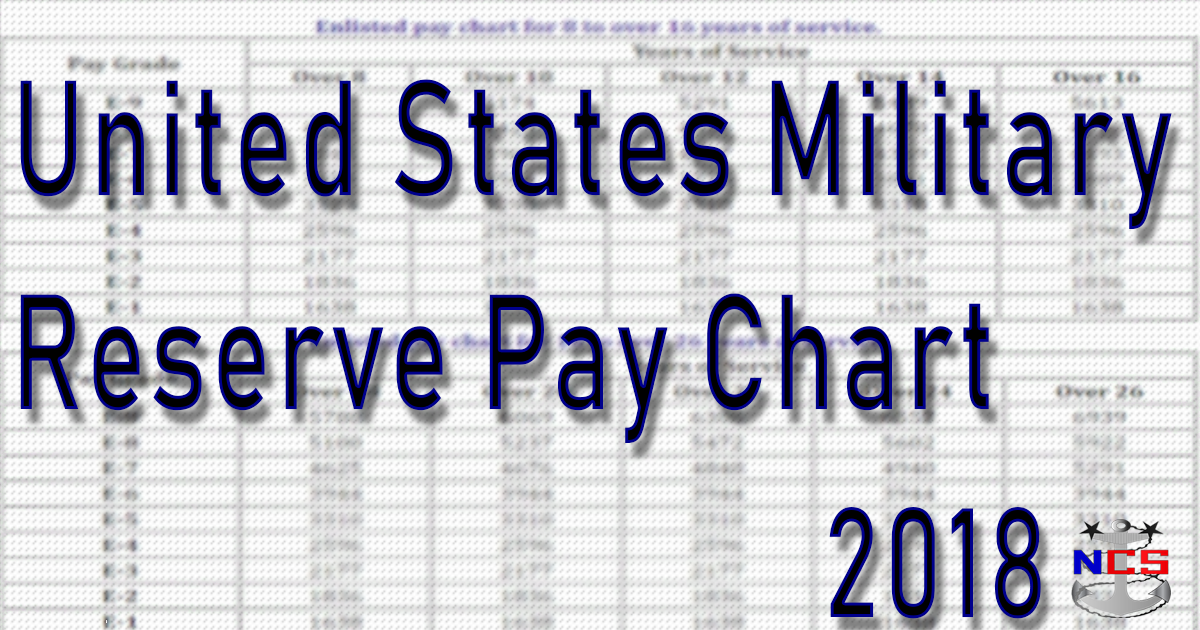 national guard retirement pay example
