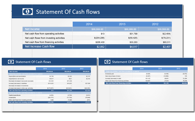 statement of financial performance example