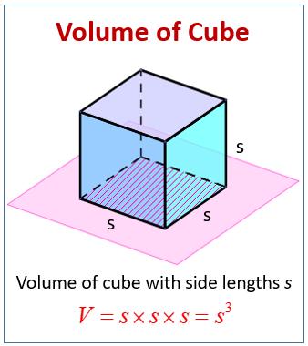 volume of a cube example problems