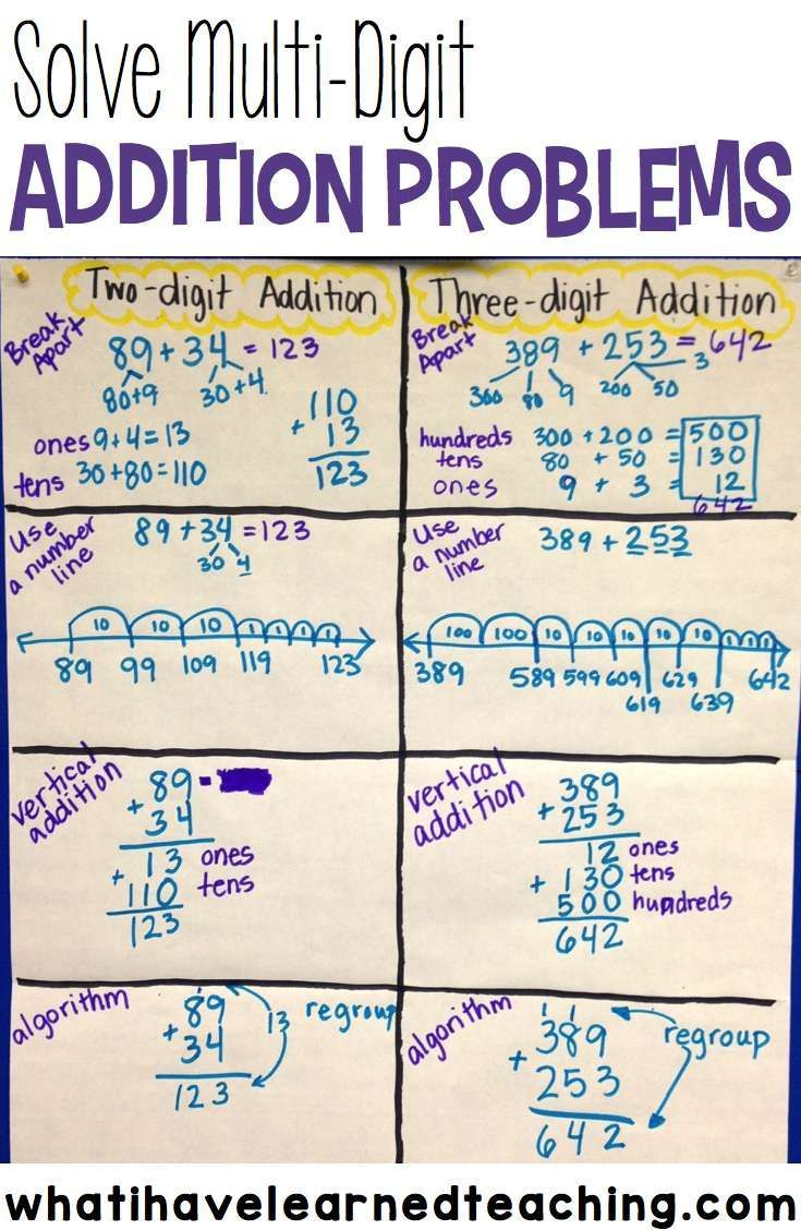 example of 10 math problems