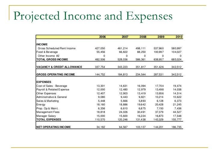 projected cash flow statement example