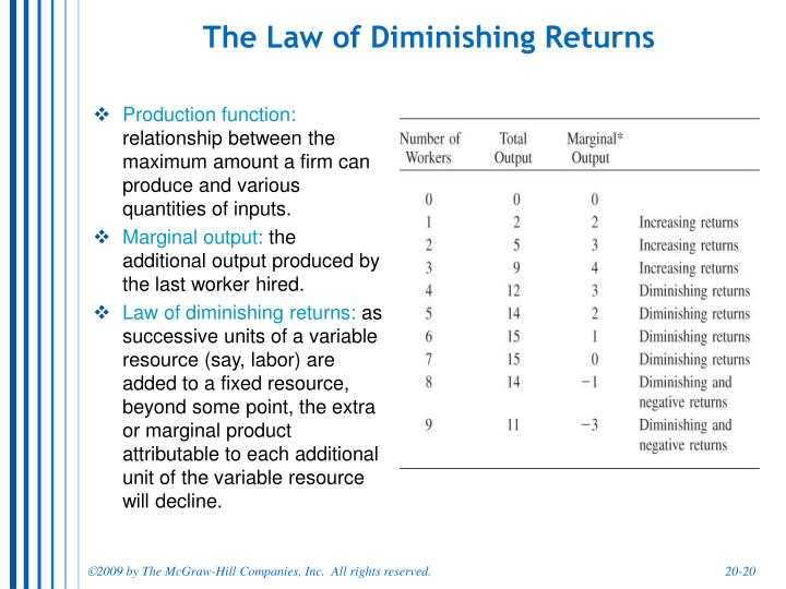 diminishing returns to scale example