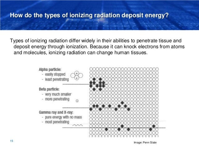 what is an example of ionizing radiation
