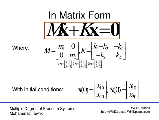 single degree of freedom system example