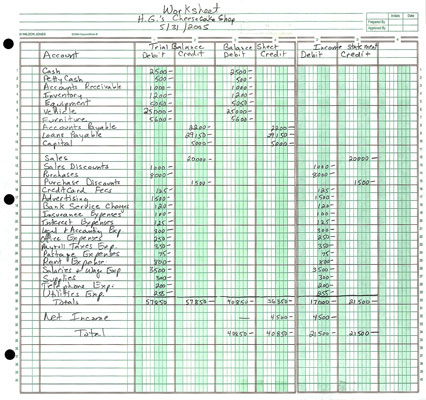 example of trial balance 8 column