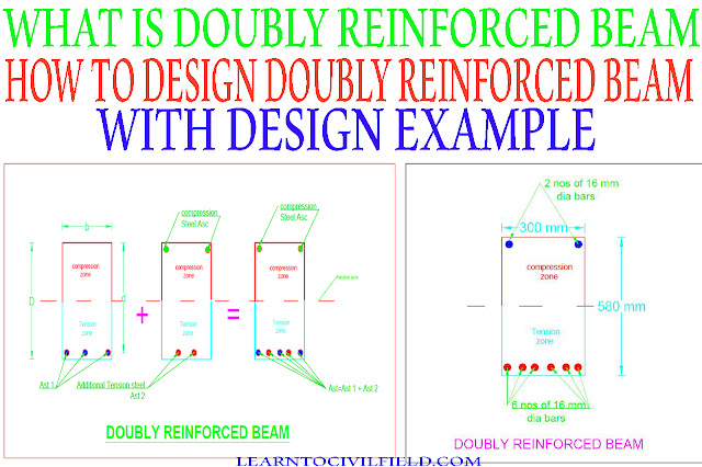 double reinforced beam with rebar moment resistance example