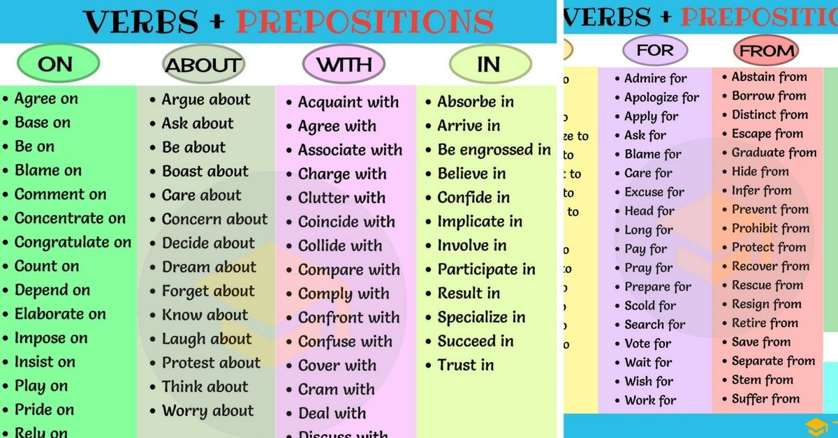 simple example of prepositional phrase