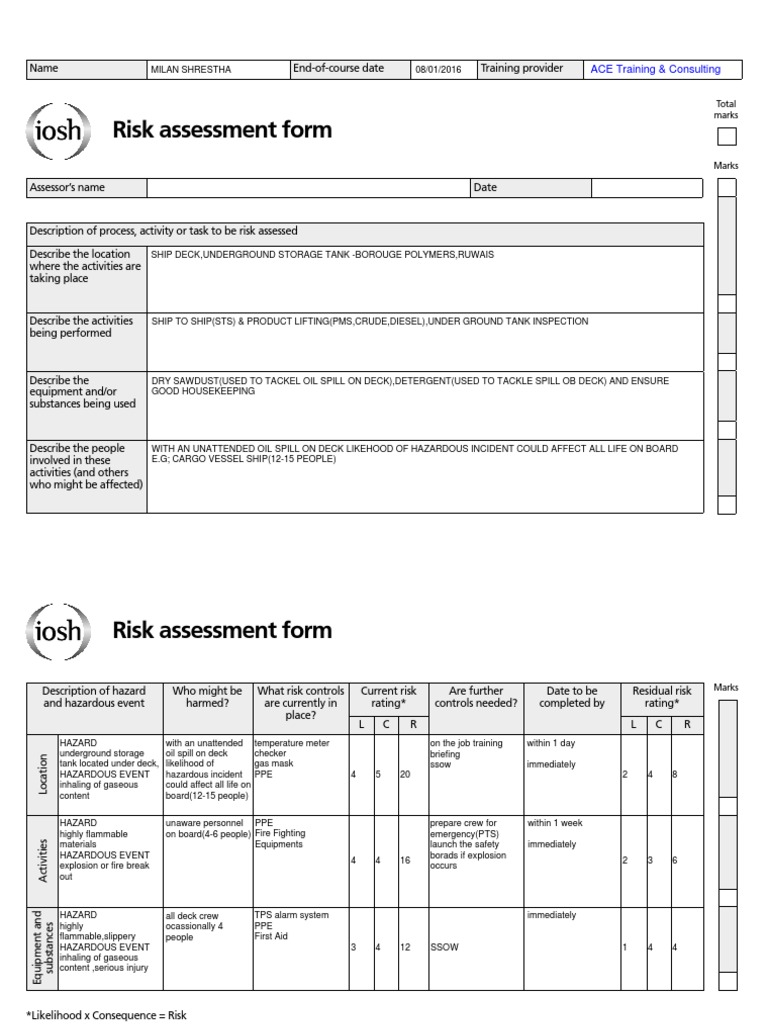 example what if hazard assessment retail