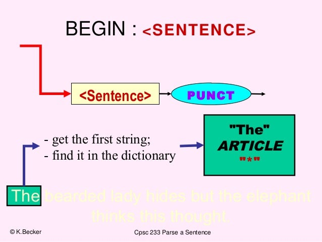 how to parse a sentence example