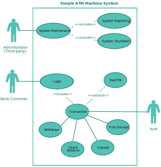 library use case diagram example