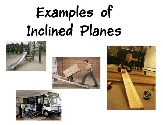 which of these is an example of an inclined plane